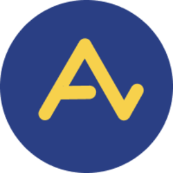 acet-token