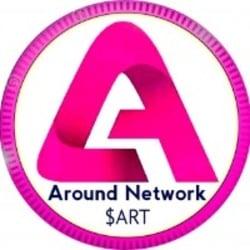 around-network