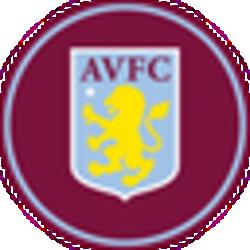 Aston Villa Fan Token