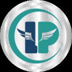 CLP token