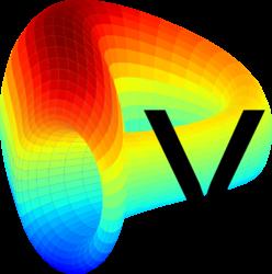 LP-yCurve