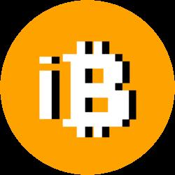 Interest Bearing Bitcoin