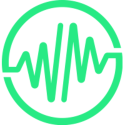 WEMIX Token